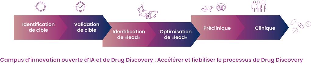 campus_innovation_ouverte-FR