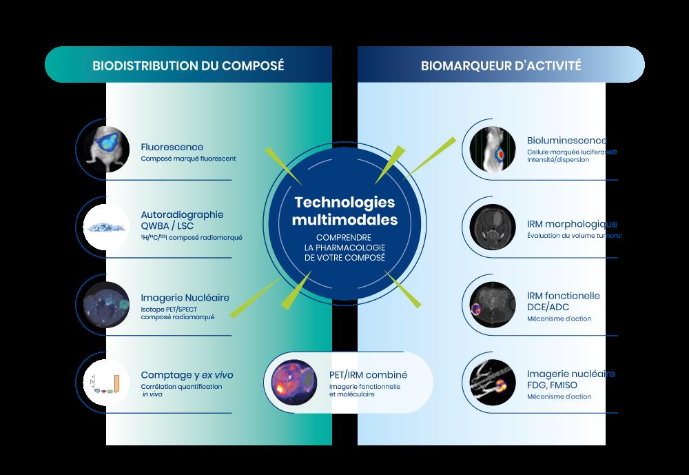 multimodal_technologies_FR